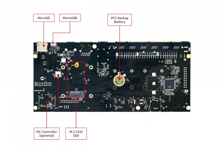 Marvell Octeon TX2 networking board