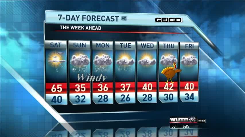 7day forecast 11/18