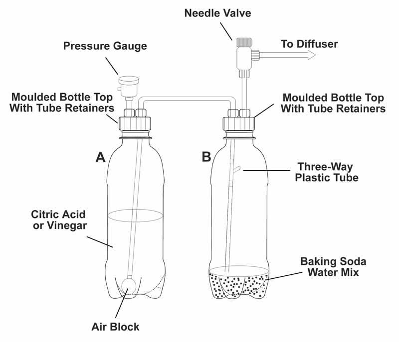 Photo of DIY CO2 using baking soda and citric acid.