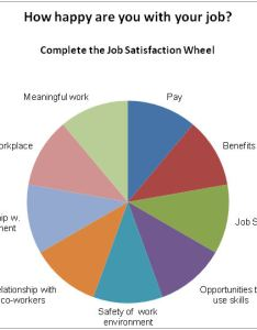 Measure your job satisfaction also life coach for more clarity about goals rh coach