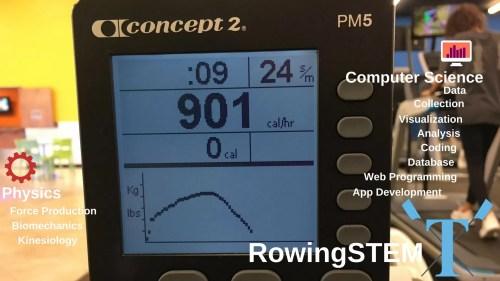 Rowing STEM Science