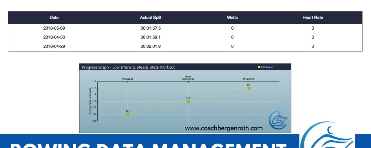 Rowing Data and Analytics