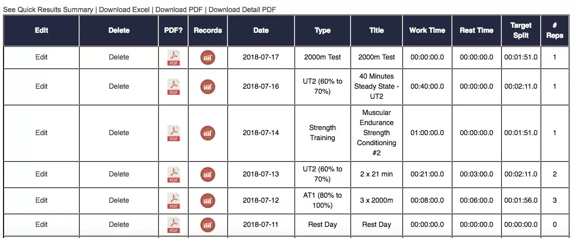 Rowing Training Plan - Online Rowing Coaching
