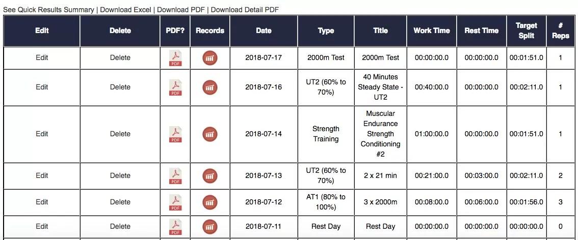 Rowing Training Plan - Online Rowing Coaching