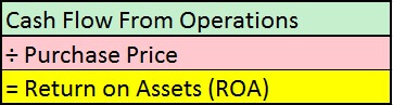 The Real Estate Game - ROA - Return on Assets