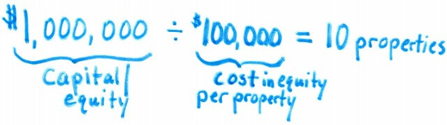 how-many-rental-properties-to-retire-pic9-10properties