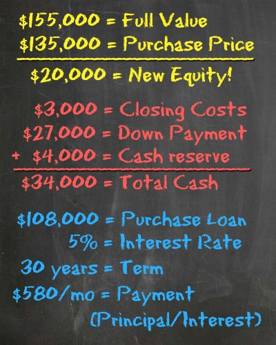 Duplex purchase numbers - Trade-Up Plan - 1031-exchange