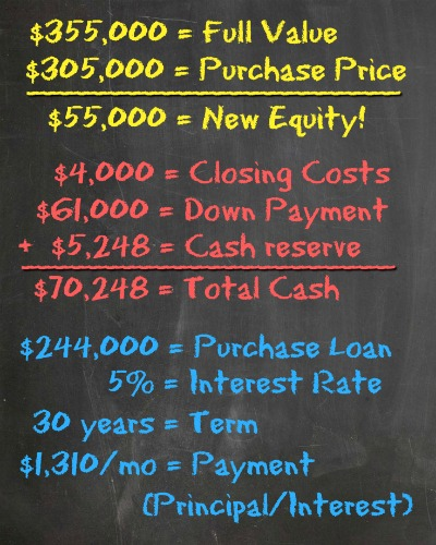 4plex purchase numbers - Trade-Up Plan - 1031-exchange