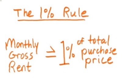 The 1% Rule - Running the numbers For Rental Properties