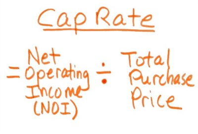 Cap Rate - Running the numbers For Rental Properties
