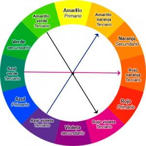 colores-complementarios-terciarios1