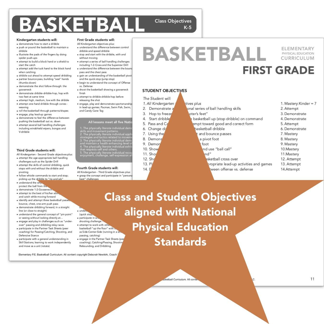 Coach Em Up Elementary Basketball Curriculum