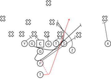 Football Plays - I Wing Toss Tackle OVER