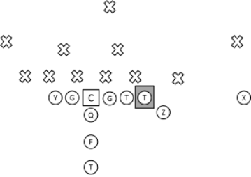 Football Plays - Tackle OVER