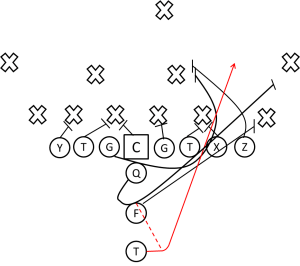 Football Plays - I Wing Toss Wing ON