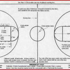 Youth Basketball Court Dimensions Diagram Volvo V40 2004 Wiring Coach S Clipboard Coaching