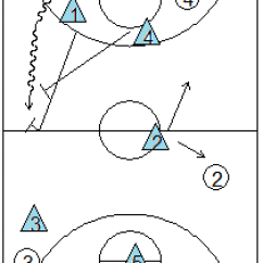 Basketball Court Diagram For Coaches Hps Fortress Wiring Run And Jump Press Defense, Coach's Clipboard Coaching Playbook