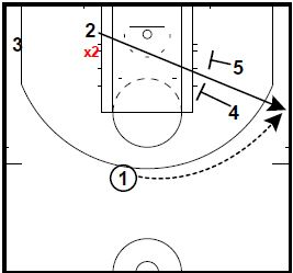 Basketball Plays Zipper up Runner