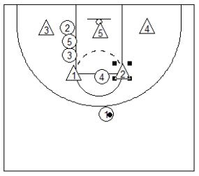 Basketball Plays Stack