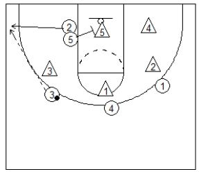 Basketball Force Diagrams Basketball Handouts Wiring