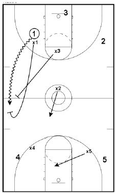 Basketball Defense Run and Jump