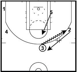 Basketball Plays Arizona DHO PNR