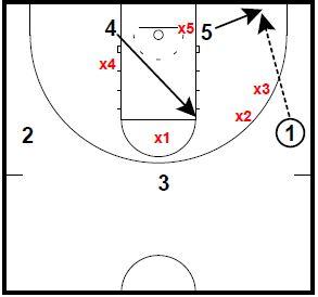 Basketball Plays 12 Flash
