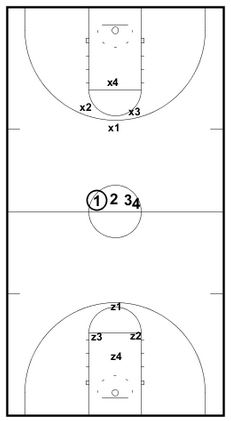3 Basketball Drills from Shaka Smart