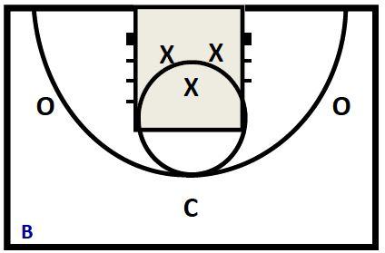 Basketball Drills Closeouts