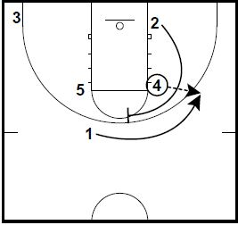 Basketball Plays Box Elbow Split High