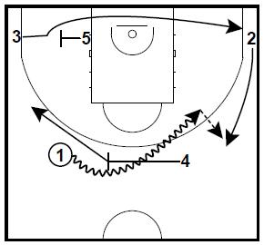 Basketball Plays 2 Euroleague Sets