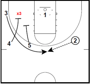 Basketball Plays Thru Jayhawk Special