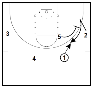 Basketball Plays Louisville 2-3 High Special