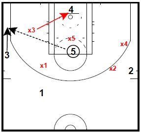 Basketball Plays Pop 54 Hammer Flare