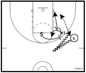 Post player skill development drills part 2