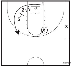 Basketball Plays: 2 Xavier Under Out Sets