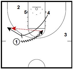 Basketball Plays: Hand Zone Attack