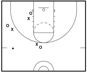 Basketball Drills: 3 on 3 Defensive Drills
