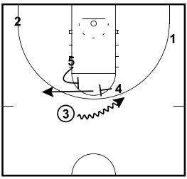 baloncesto-plays-backsreen-elbow4