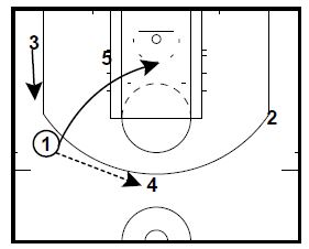 baloncesto-plays-spurs3