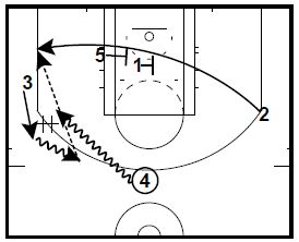 baloncesto-plays-spurs4