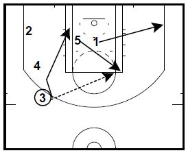 baloncesto-plays-spurs5