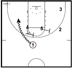 Brad Stevens Iverson Cut Ball Screen Sets
