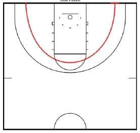Xavier Defensive Drills
