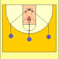 6 2 Offense Diagram Telephone Wiring Master Socket Coach Peel Basketball: Fast Break