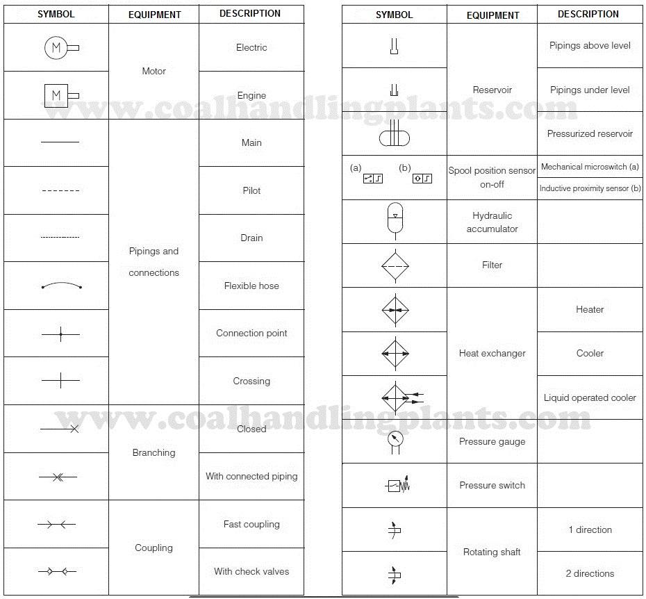 Ungewöhnlich Induktives Sensorsymbol Ideen - Elektrische Schaltplan ...
