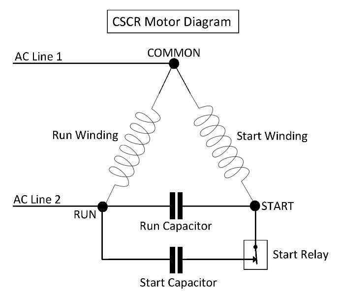 diagram on capacitor start motor