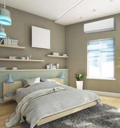 4 discreet ductless heat pump options [ 1400 x 900 Pixel ]