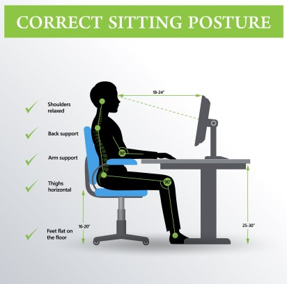 The Role of Posture and Health: Good vs Bad