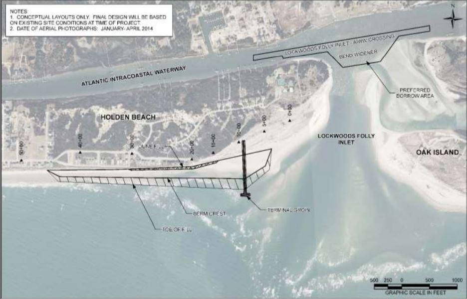 Critics Terminal Groins Dont Stop Erosion  Coastal